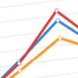 Boutique Internet - Statistiques